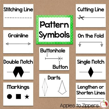 Sewing Pattern Symbols Bulletin Board Kit By Apples To Zippers Tpt