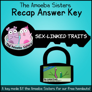 Sex-Linked Traits Recap Answer Key by The Amoeba Sisters (Answer Key)