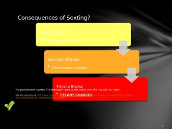 Sexting and Social Media PowerPoint