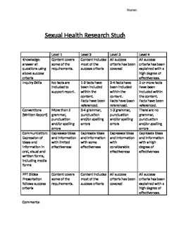 Sexual Health STD Research Project