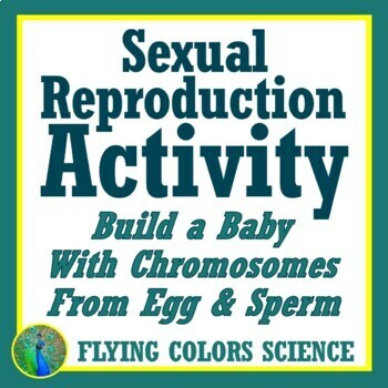 Were reproduction egg sperm opinion