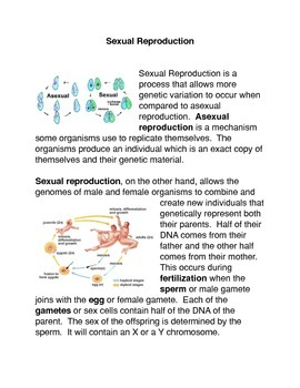 Sexual Reproduction Common Core Activity