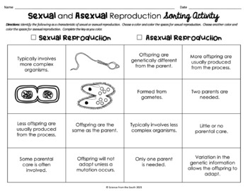 Sexual VS Asexual Reproduction Interactive Notebook Activity