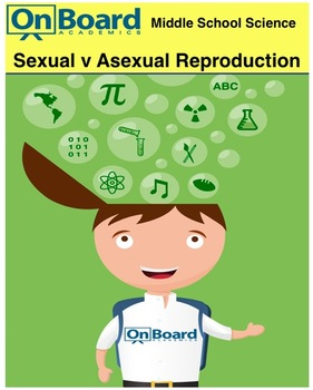 Sexual vs Asexual Reproduction-Interactive lesson
