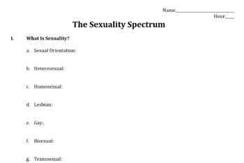 Sexuality Notes