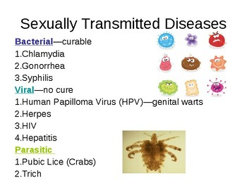 Common sexually transmitted diseases ppt