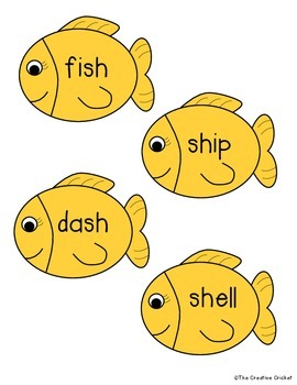 Sh and Th Digraph Read and Write the Room / Word Sort