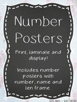 Shabby Chic Vintage Number Posters