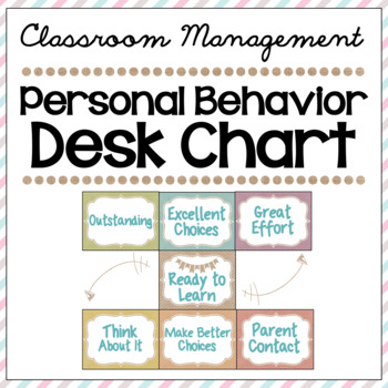 Shabby Chic and Burlap - Desktop Personal Behavior Chart