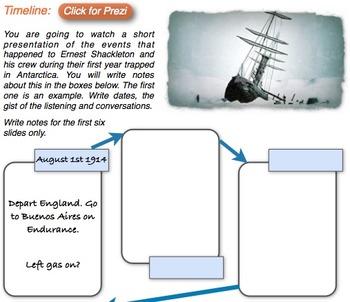 Shackleton and the Endurance - Keynote