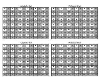 Shaded Multiplication Chart 2-12
