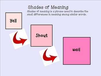 Shades Of Meaning Practice