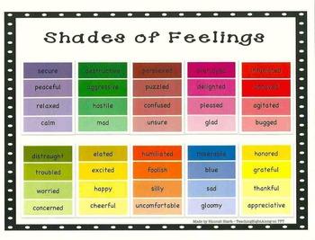 Character Feelings
