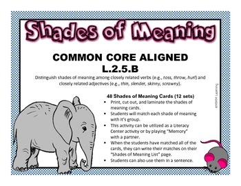 Shades of Meaning Activity - Synonyms (Common Core Aligned L.2.5.B)