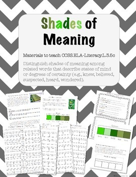 Shades of Meaning - Common Core Synonyms