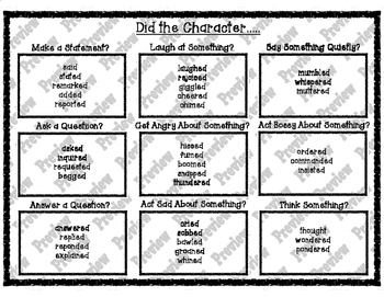 Shades of Meaning Dialogue Tags Student Reference Sheet an