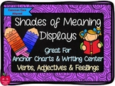 Shades of Meaning Displays for Reading & Writing