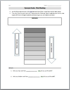 Shades of Meaning: Pre-made Vocab Activities for Secondary ELA
