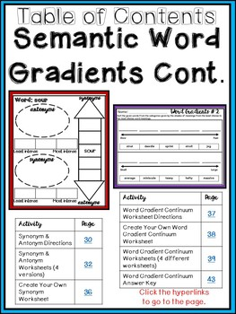 Shades of Meaning Semantic Gradient Activity Pack (Word Gradients)