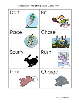 Shades of Meaning Verb Cards - RUN