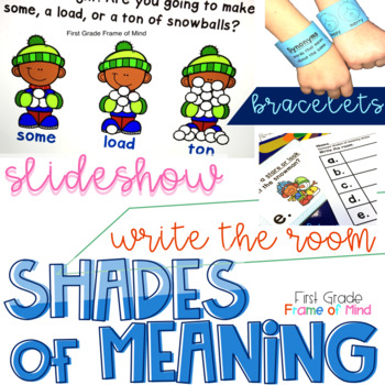 Shades of Meaning Write the Room Slideshow by First Grade Frame of Mind