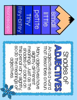 Shades of Winter! Shades of Meaning and Synonyms {CCSS Aligned}