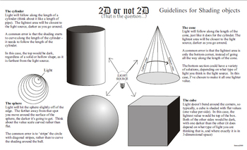 Shading Worksheet for Drawing (2D or not 2D)