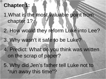 Among the Imposters - Journal Response Questions - Margaret Peterson Haddix