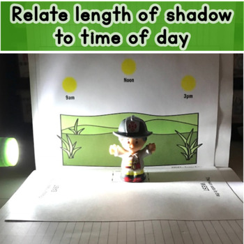 Shadows and the Sun's Positions in the Sky