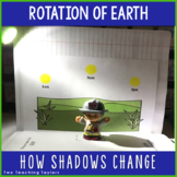 Shadows and the Rotation of Earth
