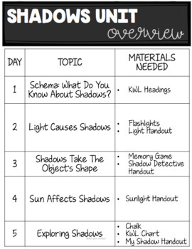 Shadows Unit {Activities, Handouts, Games, and Slides!}
