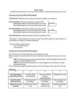 Shaffer Model Outline and Rubric