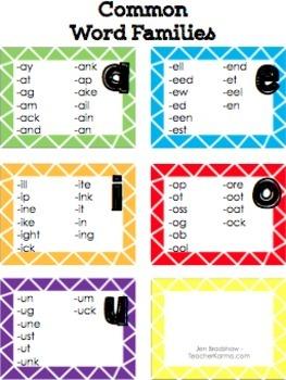 Word Family -  Decoding, Phonics, & Fluency - Word Study - Shake a Word Activity