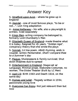 Shakespeare Acronym: A Summary of the Life of William Shakespeare