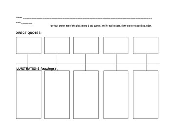 Shakespeare Act Review Graphic Organizer - Quotes and Illustrations Timeline
