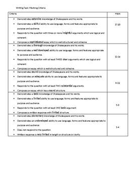 Shakespeare Assessment Task - Essay Writing