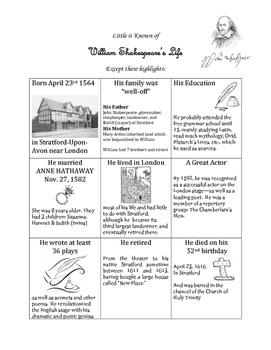 Shakespeare Biographical Info Chart