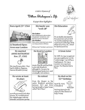 Shakespeare Biographical Info Chart