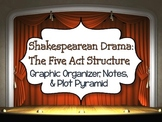 Shakespeare: Five Act Structure: Graphic Organizer, Notes, Plot Pyramid