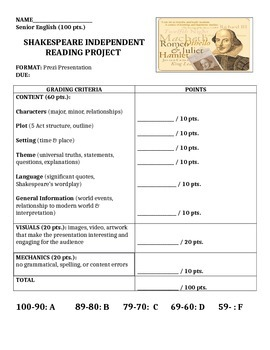 Shakespeare Independent Reading Project