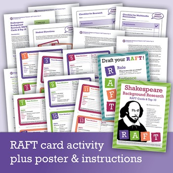 Shakespeare Intro Set: Background, Research, & Sonnets Bundle