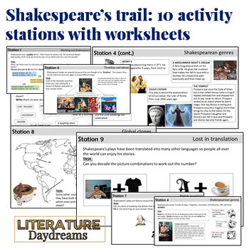 Shakespeare: Introduction to Shakespeare bundle