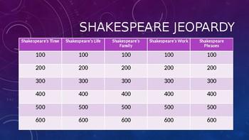 Shakespeare Jeopardy