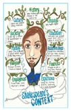 Shakespeare Mind Map Poster