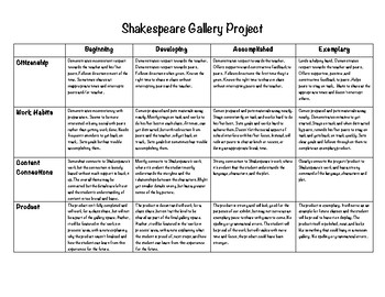 Shakespeare Museum Gallery Project and Rubric