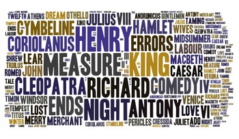 Shakespeare Play Titles Cloud