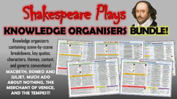 Shakespeare Plays Knowledge Organizers Bundle!