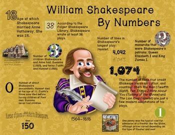 Shakespeare Poster
