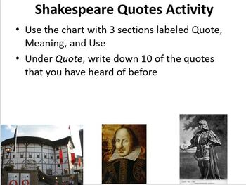 Shakespeare Quotes Activity