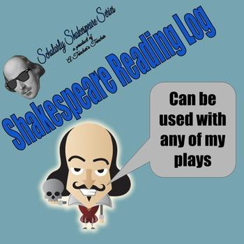 Shakespeare Reading Log